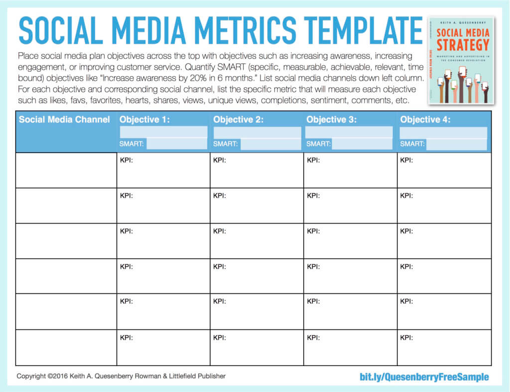 social media metrics a short guide to making sense of what can be a big mess keith a. Black Bedroom Furniture Sets. Home Design Ideas