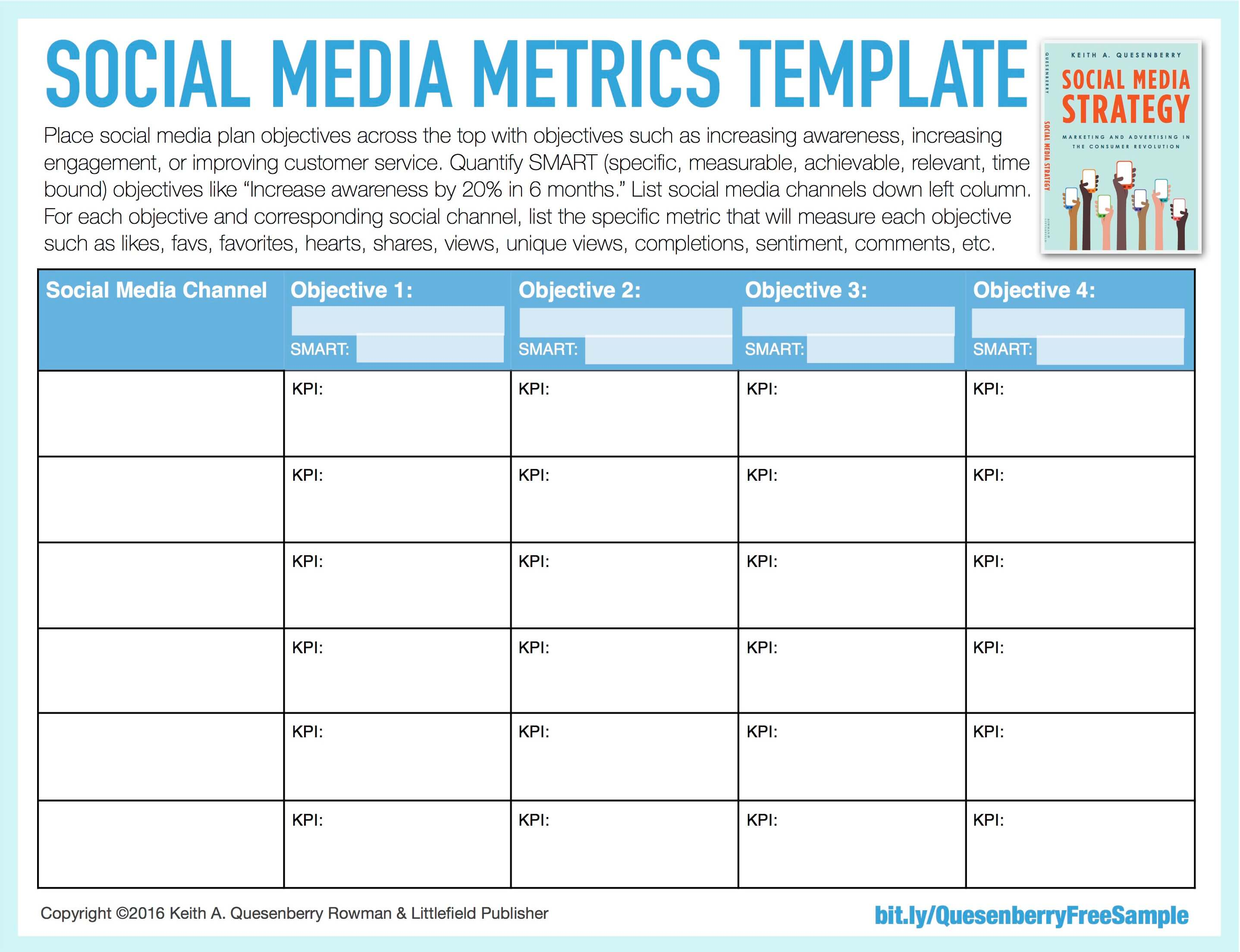 social media plans template - social media templates keith a quesenberry