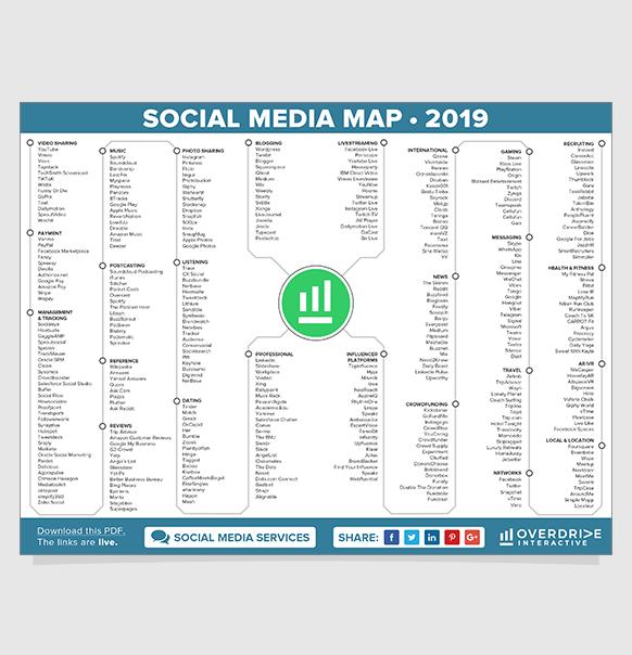 Social Media Tools & Resources